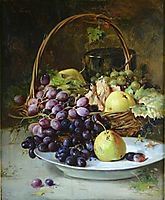 Fruit Basket, aman