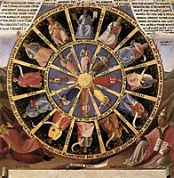 Mystic Wheel (The Vision of Ezekiel), 1452, angelico