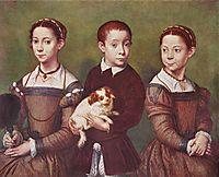 Three children with dog, 1590, anguissola