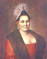 Portrait of an Unknown Woman, 1790, antropov