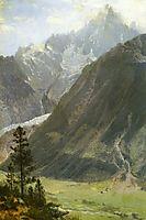 Mountain Landscape, bierstadt