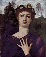Spring, 1875, bocklin