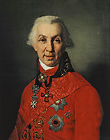 Portrait of Gavrila Romanovich Derzhavin, 1811, borovikovsky