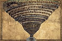The pit of hell, 1480, botticelli