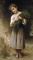 Return from the Fields, 1898, bouguereau