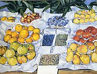 Fruit Displayed on a Stand, c.1882, caillebotte