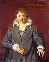 Ann Parolini Guicciardini, 1598, carracciagostino