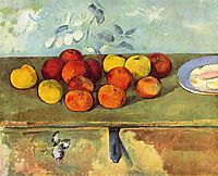 Apples and Biscuits, 1895, cezanne