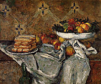 Compotier and Plate of Biscuits, 1877, cezanne