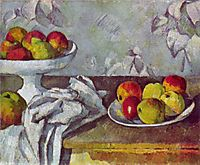 Still life with apples and fruit bowl, 1882, cezanne