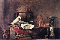 The Attributes of the Sciences, 1731, chardin