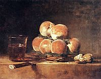 Basket of Peaches, 1768, chardin