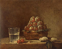Basket of Plums, c.1759, chardin