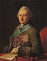 Alexandr Viazemsky, christineck