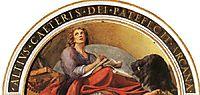 St. John the Evangelist, 1524, correggio