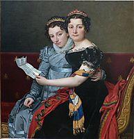 The Sisters  Zenaide and Charlotte-Bonaparte, 1821, david