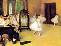 Dance Class, 1871, degas