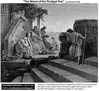 The Return Of The Prodigal Son, dore