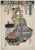 Chôdayû of the Okamotoya, kamuro Kakeo and Koyuki, eisen
