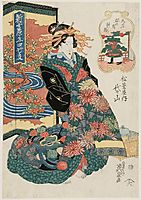 The Ninth Month, Chôyô, eisen