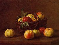 Apples in a Basket on a Table, 1888, fantinlatour