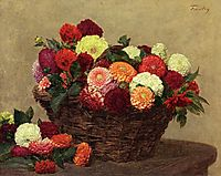 Basket of Dahlias, fantinlatour