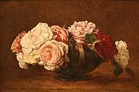 Roses in a Bowl, 1883, fantinlatour