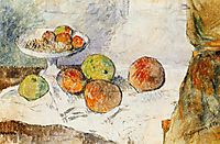 Still life with fruit plate, gauguin