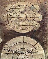 Arithmetic, 1510, giorgione