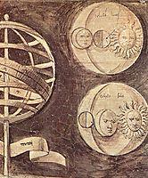 Globe, moon, sun (astronomy), 1510, giorgione