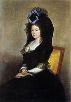 Dona Narcisa Baranana of Goicoechea, 1810, goya