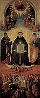 The Triumph of St. Thomas Aquinas, 1484, gozzoli