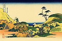 Shimomeguro, hokusai