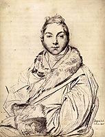 Alexander Baillie, ingres