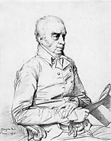 Dr. Thomas Church, ingres