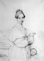 Mme Victor Baltard and Her Daughter, 1836, ingres