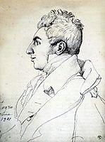 Portrait of a Man, ingres