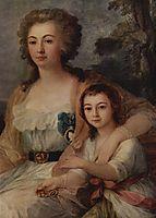 Countess Anna Protassowa with niece, 1788, kauffman