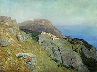 Corniche. Southern France., 1895, levitan