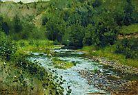 A river, 1888, levitan