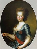 Maria Feodorovna, levitzky