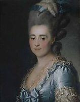 Natalia Melgunova, levitzky