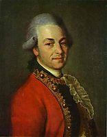 Portrait of an Unknown Man, c.1775, levitzky