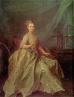 Portrait of E. I. Molchanova, 1776, levitzky