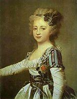Portrait of Grand Duchess Elena Pavlovna as a Child, 1791, levitzky