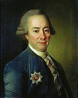 Portrait of P. V. Bakunin, 1782, levitzky