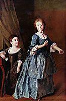 Portrait of princesses Davydova and Rzhevskaya, c.1772, levitzky