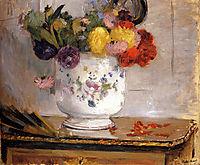 Dahlias, 1876, morisot