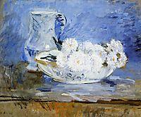 Daisies, 1885, morisot