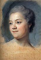 Mademoiselle Chacrylique sur Toileagner de La Grange, quentindelatour